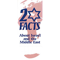 Twenty Facts About Israel and the Middle East